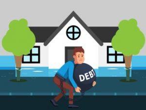 Liquidation of Assets